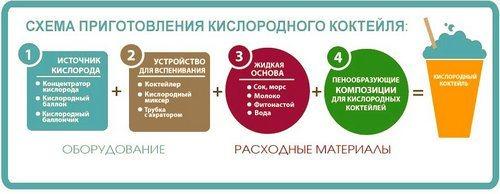 kislorodnyj_koktejl_pol_za_i_vred_recept_dlya_doma-1