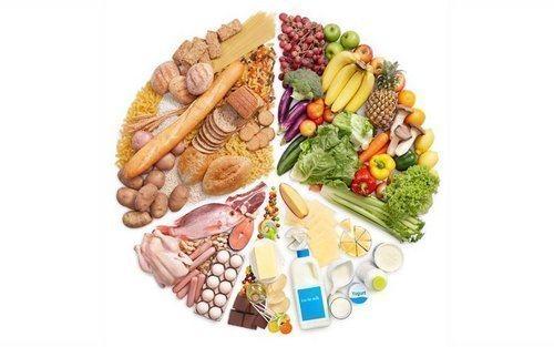 диета правильного питания для похудения меню